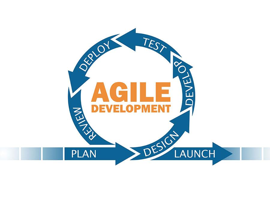 How_Agile
